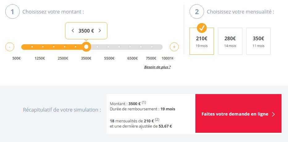 simulateur crédit cofidis belgique